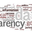 wordle3-transparency-camp-2010